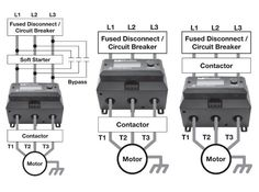 3 phase wire wiring diagram free picture on off    3       phase    motor connection control    diagram     on off    3       phase    motor connection control    diagram