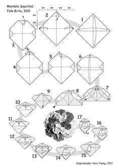 Mandala Jequitibá - Diagrama.
