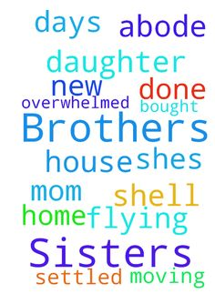 Dear Brothers and Sisters in Christ. Please pray for - Dear Brothers and Sisters in Christ. Please pray for my daughter. Shes just moving into a house she just bought and she is overwhelmed. Please ask God to help her get settled in to her new abode. Please pray for her mom too. Shell be flying home in a few days. Please ask that Gods Will be done with them. I ask this in Jesus Name. Amen. Posted at: https://prayerrequest.com/t/Lx8 #pray #prayer #request #prayerrequest