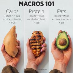 What is MACROS ? Macros - macronutrients refers to carbs , fats and proteins - 3 basic components of every diet . Acceptable Macronutrients are of your daily calories from CARBOHYDRATES. Healthy Meal Prep, Healthy Weight, Healthy Snacks, Healthy Recipes, Healthy Fats List, What Are Healthy Carbs, Meal Recipes, Recipes Dinner, Eating Healthy