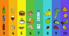 The Incredible Way That 'Eating Alkaline' Can Improve Your Health via LittleThings.com