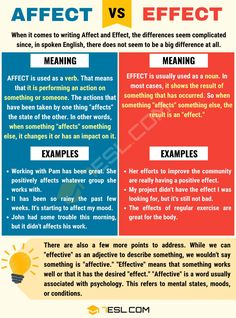 Affect vs Effect? When it comes to writing effect vs affect, the differences seem complicated since, in spoken English, there does not seem to be a big differen English Speaking Skills, English Writing Skills, Learn English Grammar, English Phrases, English Language Learning, Education English, English Words, English Vocabulary, Teaching English