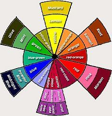 EYESHADOW CHART tells you what color will make your eyes POP. Pick the color *opposite* your eye color on the wheel. Brown eyed girls, you're in luck! Anywhere from red-orange to green (or any combination thereof) will have people peepin' on your peepers in a heartbeat! Click for link to Bellasugar.