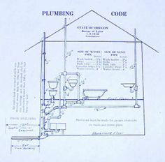 Plumbing Guide Residential Construction Helpful Hints PDF http://www.co.lincoln.or.us/planning/plumbing/apps/plumbingguide.pdf