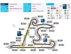 Ozpata: F1 2015 rd 3 Gran Premio de China