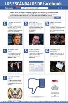 A 10 años de la creación de #Facebook te presentamos los escándalos más sonados de la red social. #Infografia