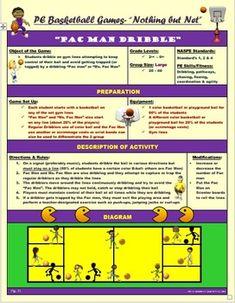 """PE BASKETBALL GAMES! """"NOTHING BUT NET"""" - TeachersPayTeachers.com"""