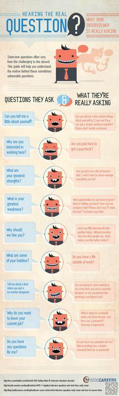 17 interview infographics to help you land your dream job job search pinterest dream job dreams and interview - Your Dream Job Tell Me About Your Dream Job