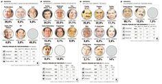 Así van la carrera por el poder en Bogotá, Cali, Barranquila y Bucaramana