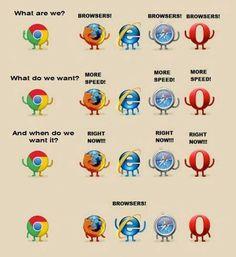 Browser comparison. Firefox. Explorer. Safari