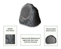 Acoustic Audio RS8GG Grey 300 Watt Indoor/Outdoor Patio Rock Speaker by Acoustic. $39.99. The perfect combination of style and function, this rock speaker is ideal for both indoor and outdoor applications. It will dress up your patio, garden or pool area, and its granite rock design will blend seamlessly with other outdoor decor. No need to worry about its durability - it is guaranteed to hold up against all the elements, including salt, rain, snow, ice and pool ...
