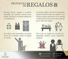 Protocolo.Regalos
