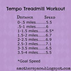 HIIT Elliptical workouts have became popular over the years for a lot of reasons. First, unlike running over a treadmill, an elliptical workout it's really a Tempo Run Workout, Best Treadmill Workout, Hiit Elliptical, Running On Treadmill, Running Workouts, Running Tips, Fun Workouts, Cardio, Walking Workouts