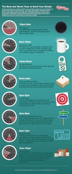 Meilleurs et pires moments pour envoyer un mail via Pure360 Email Marketing Infographic: The Best and Worst Time to Send Your Emails  http://erdelcroix.tumblr.com/post/28485223938/meilleurs-et-pires-moments-pour-envoyer-un-mail