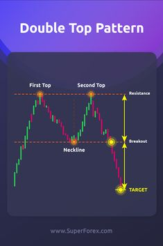 Forex trading news &