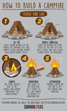 Master the art of building a campfire using this guide! #buildingacampfire #campfire #camping #survival #preparedness #survivallife Camping Lunches, Best Breakfast Recipes, Survival Life, Outdoor Cooking, Life Hacks, Outdoor Kitchens, Lifehacks