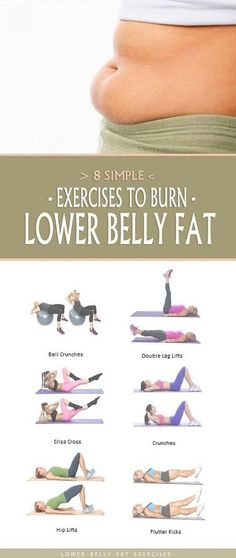 8 Simple Exercises to Get Rid of Lower Belly Fat.