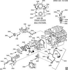 2003 Pontiac Grand Prix coolant system diagram | ENGINE ASM-3.8L V6 PART 3  FRONT COVER AND COOLING PARTS | Pontiac grand prix, Grand prix, EngineeringPinterest