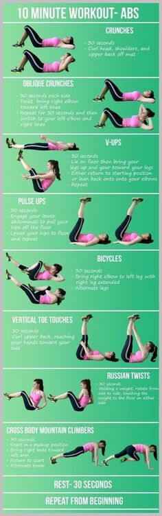 What Is Fitness Fusion? | Fitness Tips * You can get additional details at the image link.