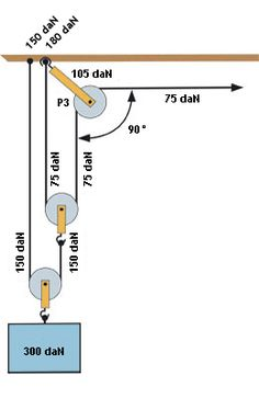 Démultiplication x 4