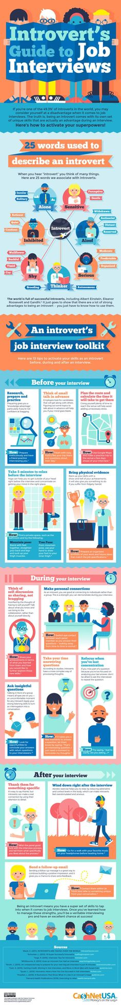 Being an introvert doesn't mean potential employers are less likely to see and recognize your unique strengths if you take the right approach to interviewing.Use these tips to boost your confidence through preparation and an introvert-friendly mindset to let those abilities shine.Via CashNetUSA.Like infographics? So do we.