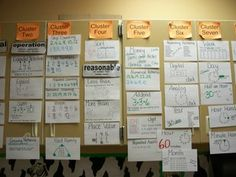 lots of great daily 5 math ideas