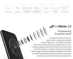 Asus Zenfone Zoom Online Offer