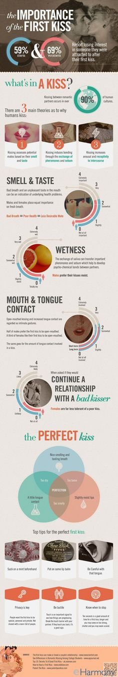 8. #First Kiss Tips - Infographics #about Love You Absolutely Must Read ... → Love #Infographic