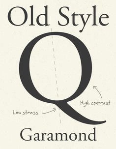 Old Style (aka Garalde) – 1500s-1700s
