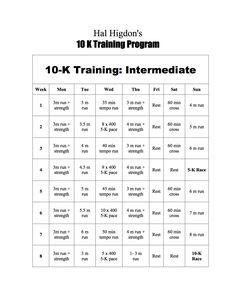 Hal Higdon's 10K Intermediate Training Program. What I'm using to reach my goal!