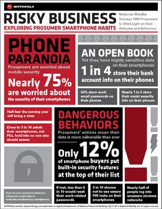 Are Mobile Devices Risky Business? [INFOGRAPHIC]