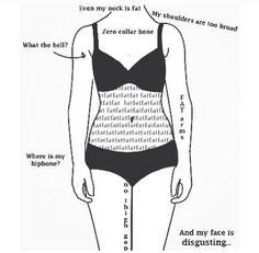 How i see myself - depression sucks