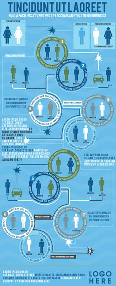 Blue infographic template - Population stats for public sector