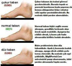 Askeri vücut ayak tabanı testi