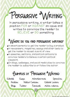 Persuasive Writing Anchor Charts For Struggling Writers Lots Of