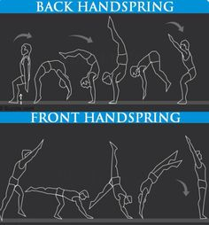Front & back handspring! Cheer Stretches, Gymnastics Stretches, Gymnastics Tricks, Gymnastics Skills, Gymnastics For Beginners, Gymnastics Workout, Tumbling Gymnastics, Gymnastics Stuff, Cheer Athletics Abs