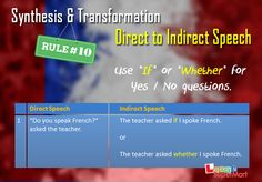 Changing from Direct to Indirect speech - Rule # 10 Direct And Indirect Speech, Speech Rules, Reported Speech, How To Speak French, English Grammar, Esl, Teacher, Design, Products