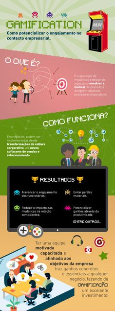 Infográfico Gamification