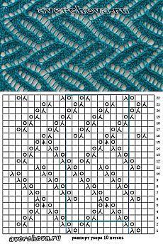 узор спицами 522 | каталог вязаных спицами узоров