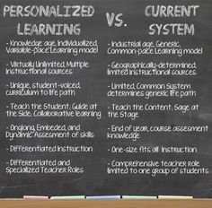 Personalized Learning Initiatives | Hanover Research