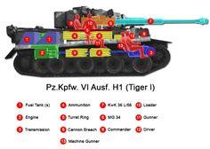 Tiger Tank Diagram - Tiger I - Wikipedia