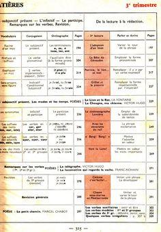 Manuels anciens: Dumas CE-CM - Livre unique de français