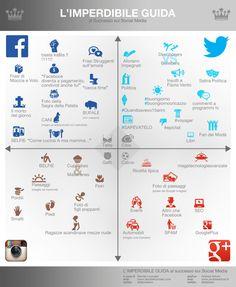 L'imperdibile Guida al Successo sui Social Media #infografica #smm