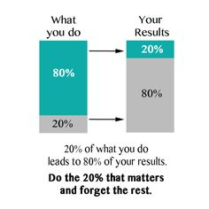 Continuous Process Improvement The Pareto Chart And The