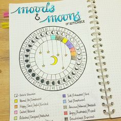 While I was browsing I found layouts inspired by astrology and zodiac. Here is a round-up of astrology and zodiac inspired bullet journal layout ideas.
