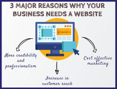 No matter how small your business may be, having a website is key when it comes to modern-day marketing and exposure. Digital Marketing, Competition, Campaign, Things To Come, Key, Website, Business, Modern, Design