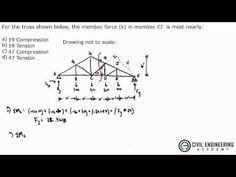 Structures-Method of Sections on Truss Civil Engineering Design, Engineering Science, Mechanical Engineering, Architecture Quotes, Education Architecture, Professional Engineer Exam, Piscine Diy, Physics Formulas, How To Stop Procrastinating