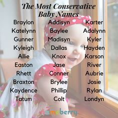 Liberal and Conservative Baby Names Toe the Party Line What makes some names conservative and others liberal? We look at the most partisan baby names for girls and boys and analyze the trends. Country Babys, Country Baby Names, Modern Baby Names, Baby Girl Names Unique, Unisex Baby Names, Popular Baby Names, Cute Baby Names, Animal Names Unique, Welsh Baby Names
