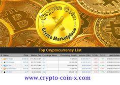 neteller bitcoin befizetés