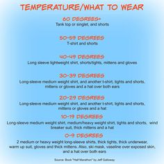 Temperature/What to wear when running.